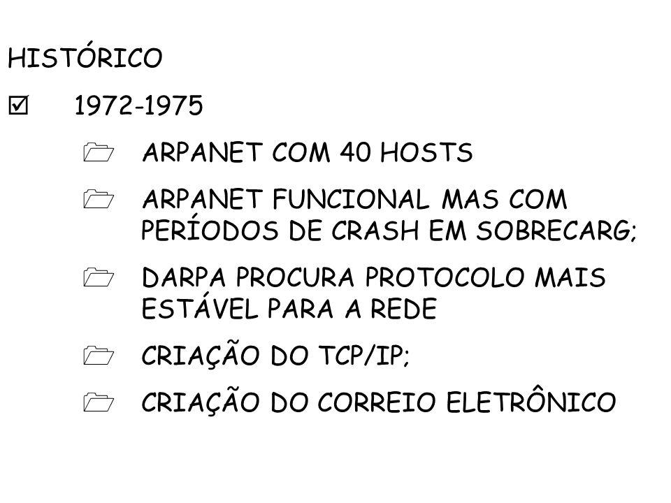 HISTÓRICO  1972-1975.  ARPANET COM 40 HOSTS.  ARPANET FUNCIONAL MAS COM PERÍODOS DE CRASH EM SOBRECARG;