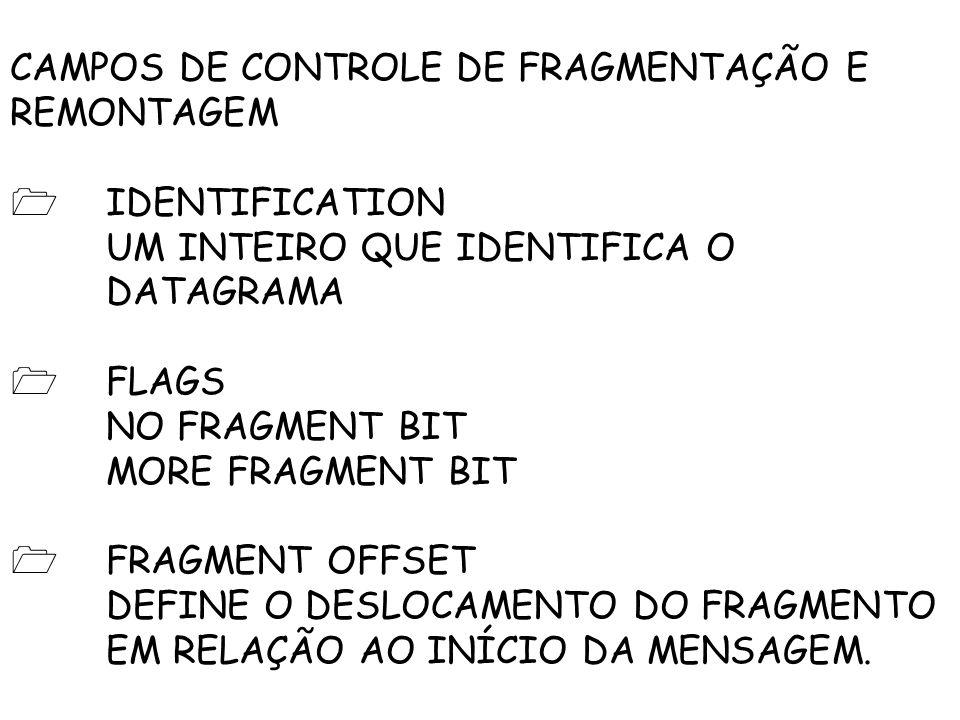 CAMPOS DE CONTROLE DE FRAGMENTAÇÃO E REMONTAGEM