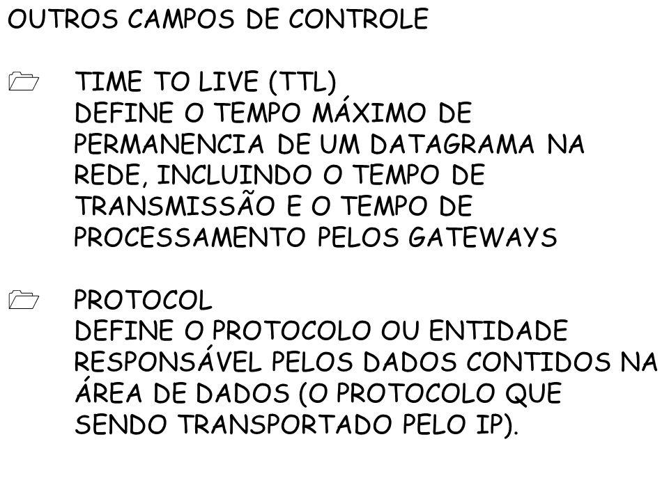OUTROS CAMPOS DE CONTROLE