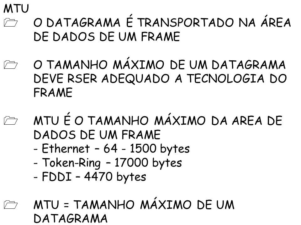 MTU  O DATAGRAMA É TRANSPORTADO NA ÁREA DE DADOS DE UM FRAME.  O TAMANHO MÁXIMO DE UM DATAGRAMA DEVE RSER ADEQUADO A TECNOLOGIA DO FRAME.