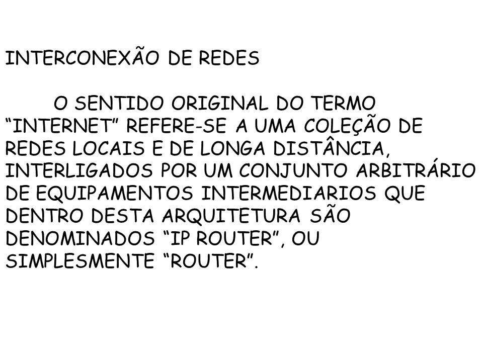 INTERCONEXÃO DE REDES