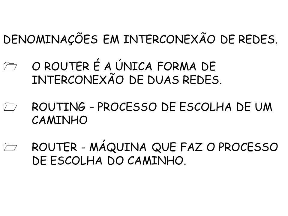 DENOMINAÇÕES EM INTERCONEXÃO DE REDES.