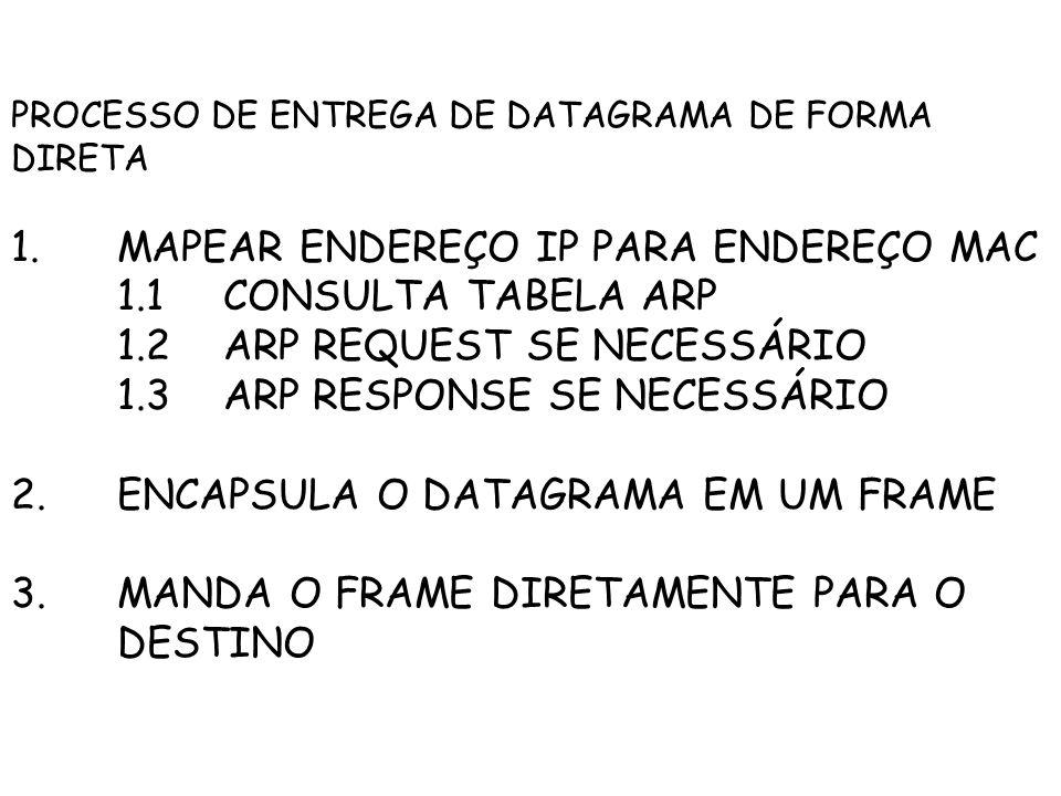 1. MAPEAR ENDEREÇO IP PARA ENDEREÇO MAC 1.1 CONSULTA TABELA ARP