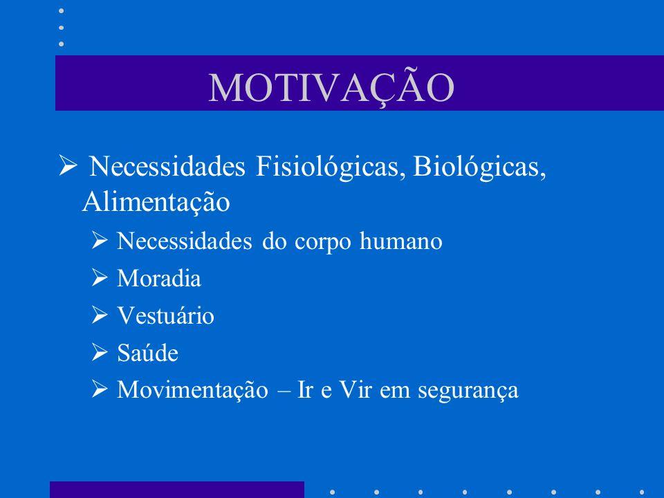 MOTIVAÇÃO Necessidades Fisiológicas, Biológicas, Alimentação