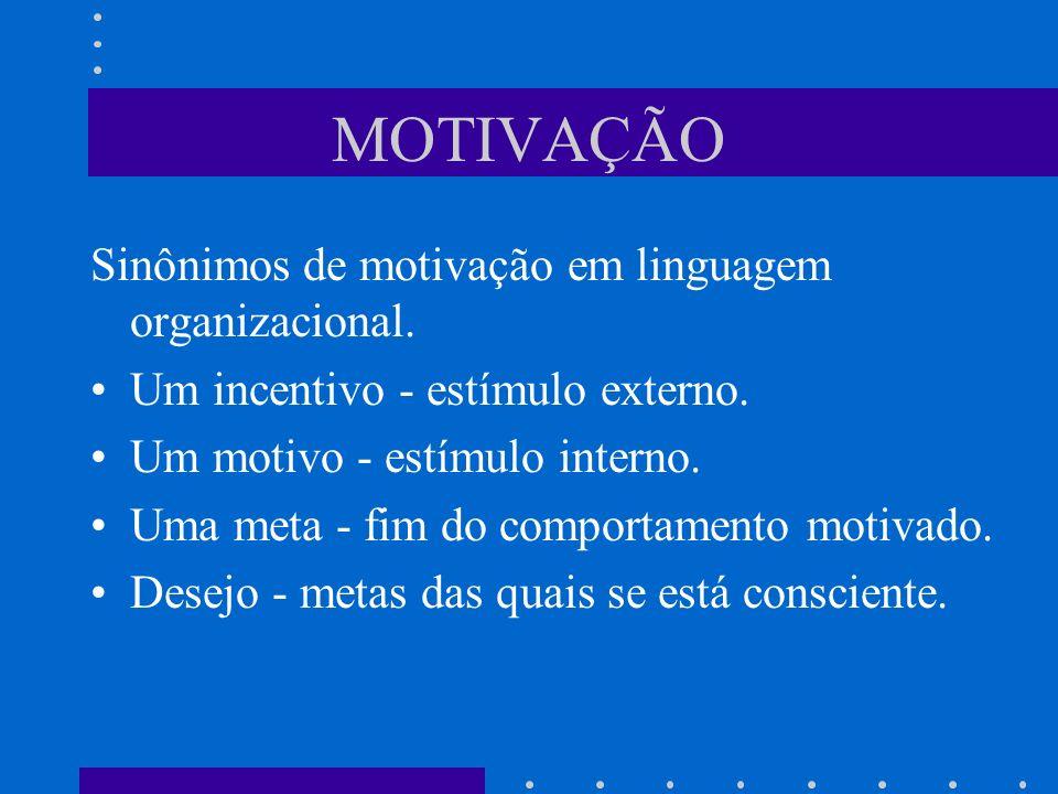 MOTIVAÇÃO Sinônimos de motivação em linguagem organizacional.