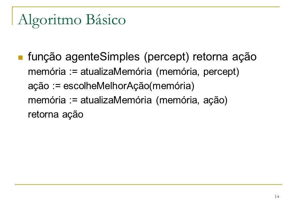 Algoritmo Básico função agenteSimples (percept) retorna ação