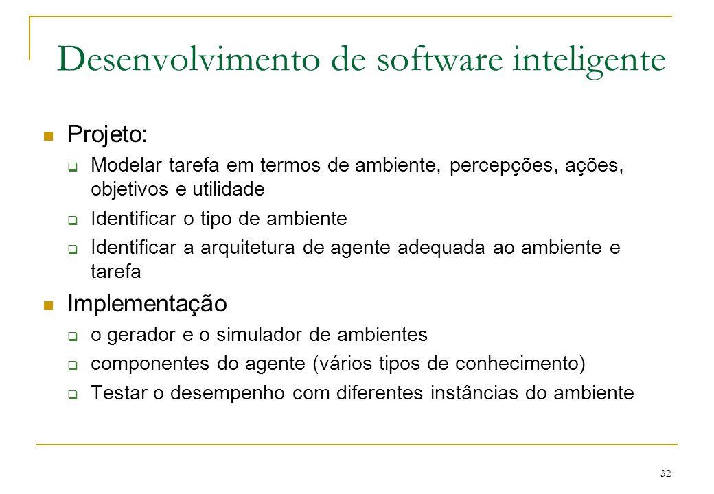 Desenvolvimento de software inteligente