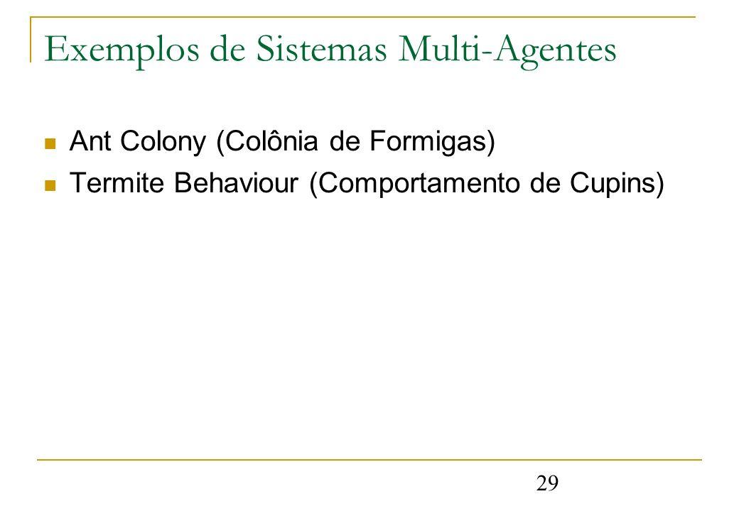 Exemplos de Sistemas Multi-Agentes