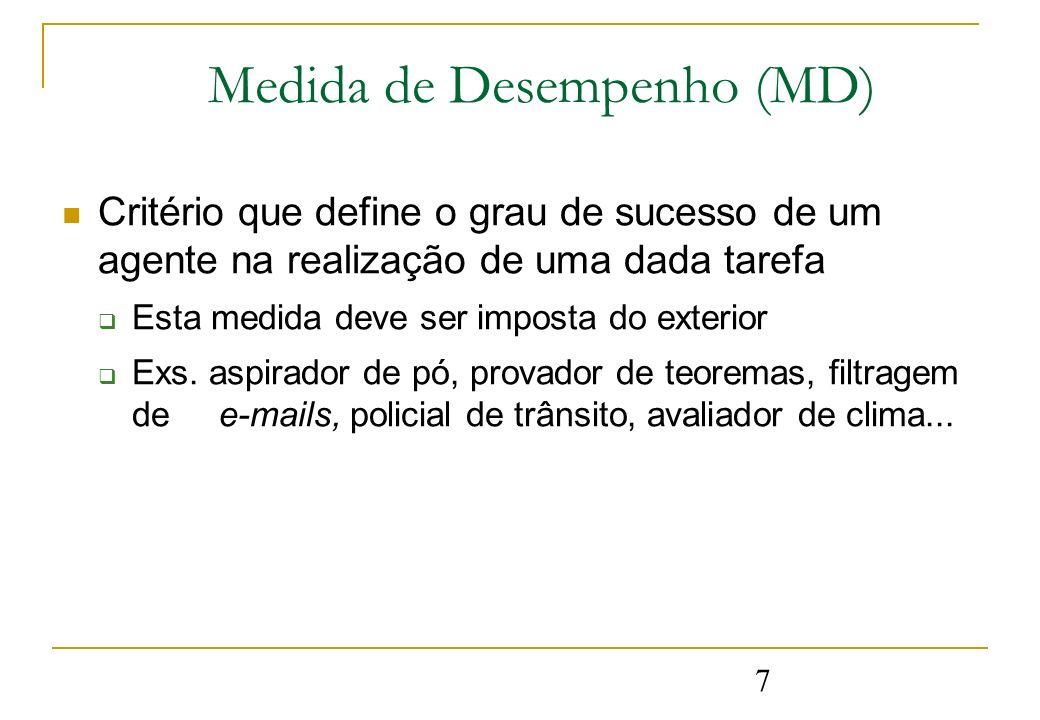 Medida de Desempenho (MD)