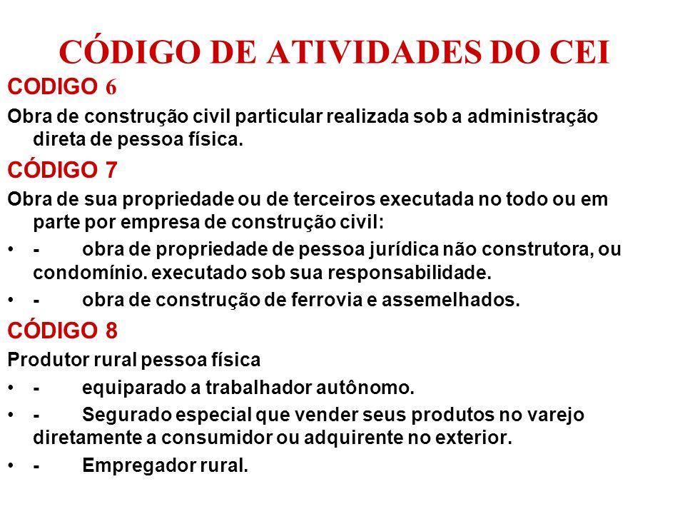 CÓDIGO DE ATIVIDADES DO CEI