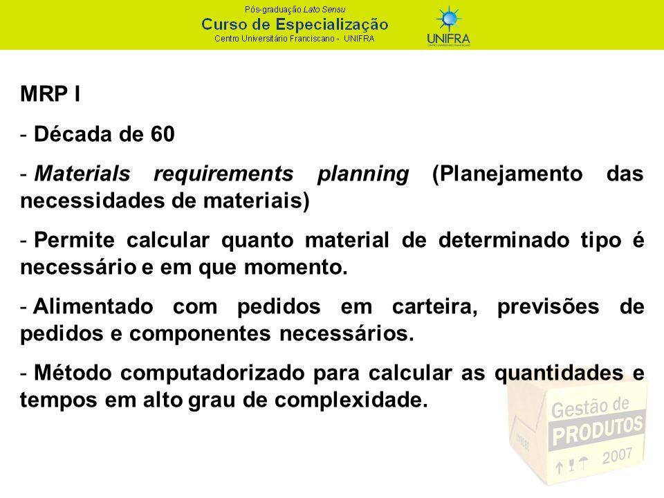MRP I Década de 60. Materials requirements planning (Planejamento das necessidades de materiais)