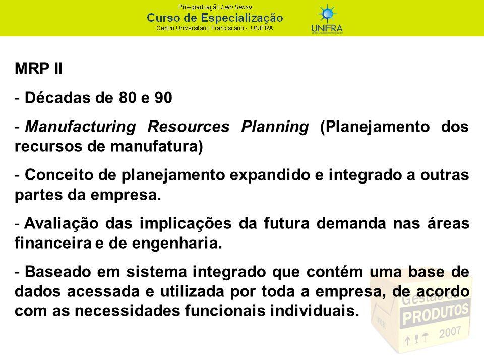 MRP II Décadas de 80 e 90. Manufacturing Resources Planning (Planejamento dos recursos de manufatura)