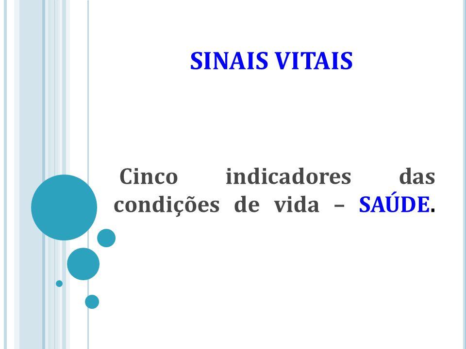 Cinco indicadores das condições de vida – SAÚDE.