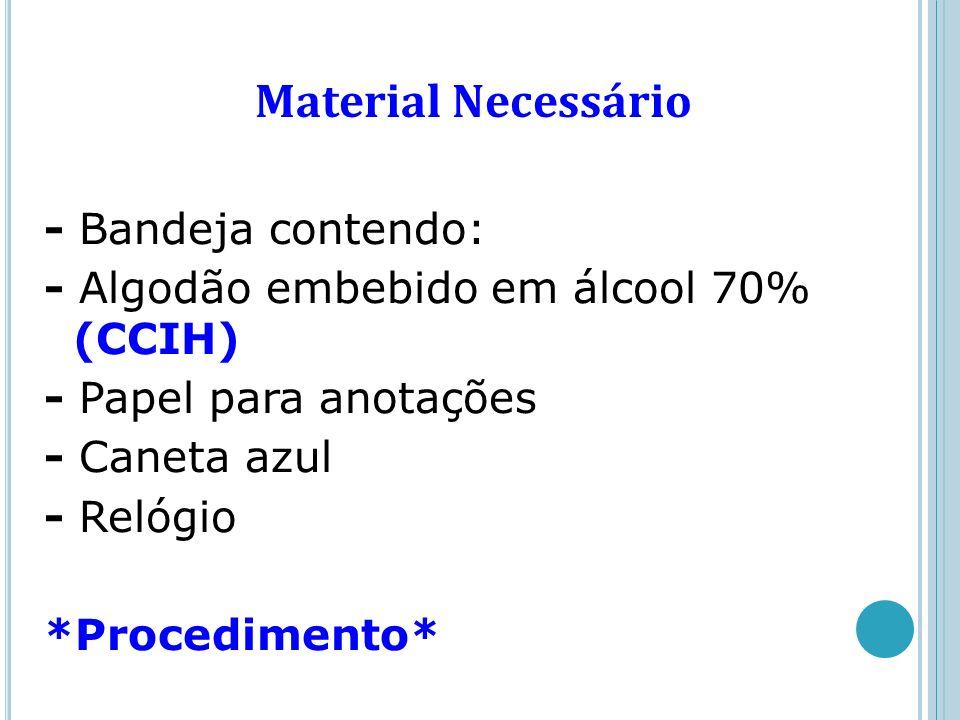 Material Necessário - Bandeja contendo: