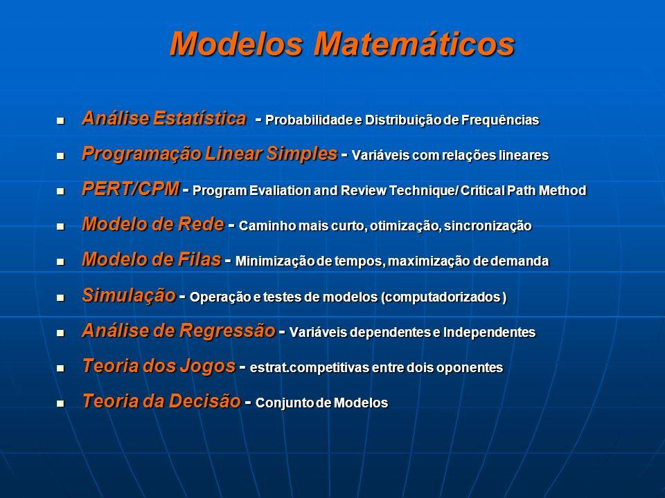 Modelos Matemáticos Análise Estatística - Probabilidade e Distribuição de Frequências. Programação Linear Simples - Variáveis com relações lineares.