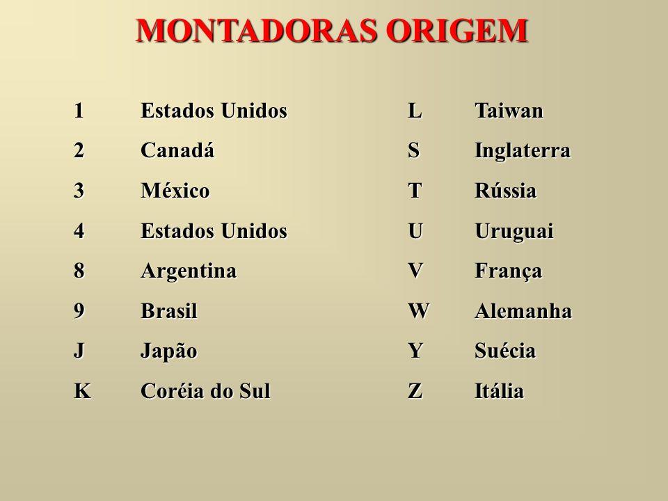 MONTADORAS ORIGEM 2 Canadá S Inglaterra 3 México T Rússia