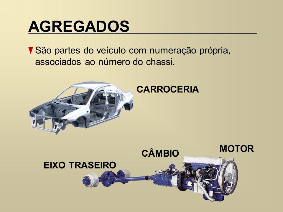 AGREGADOS São partes do veículo com numeração própria,