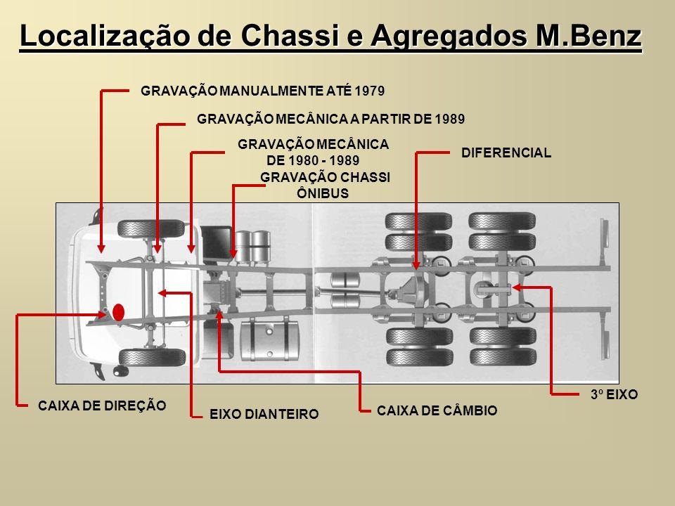 Localização de Chassi e Agregados M.Benz