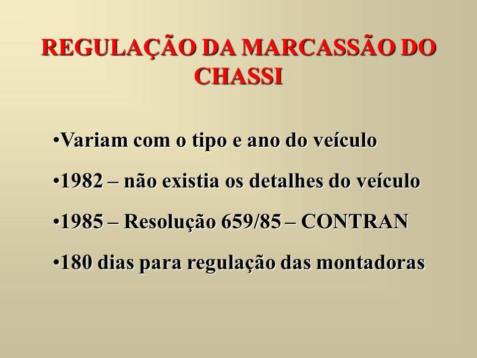 REGULAÇÃO DA MARCASSÃO DO CHASSI