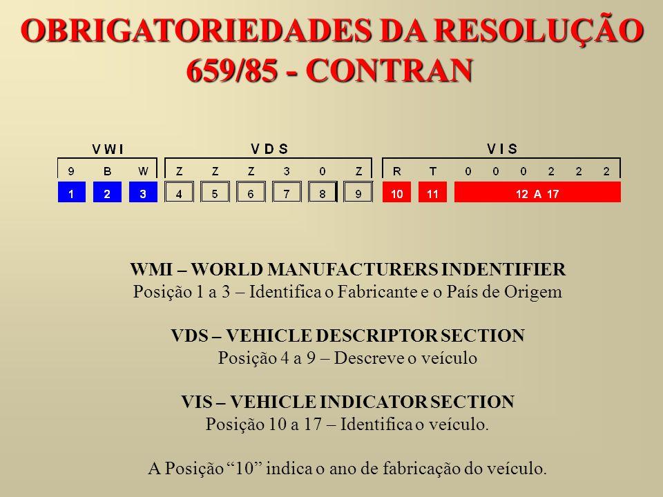 OBRIGATORIEDADES DA RESOLUÇÃO 659/85 - CONTRAN