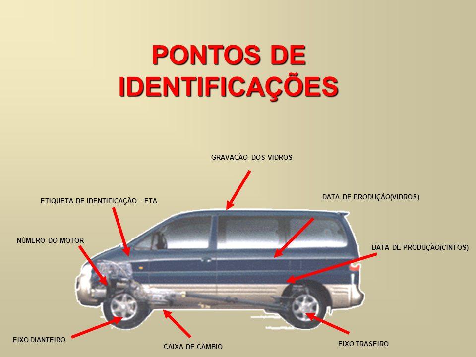 PONTOS DE IDENTIFICAÇÕES