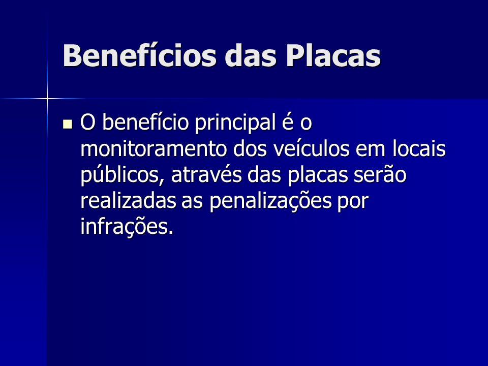 Benefícios das Placas