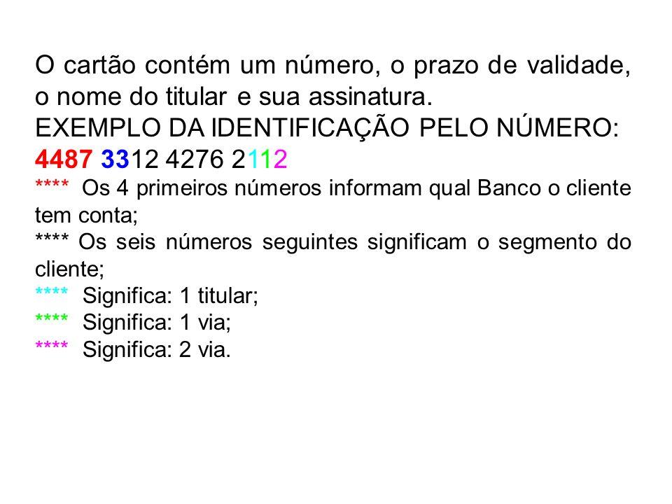 EXEMPLO DA IDENTIFICAÇÃO PELO NÚMERO: 4487 3312 4276 2112