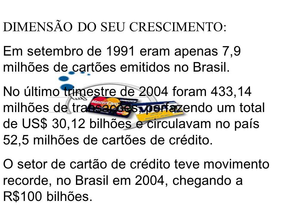 DIMENSÃO DO SEU CRESCIMENTO: