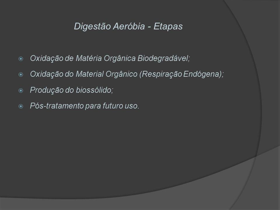Digestão Aeróbia - Etapas