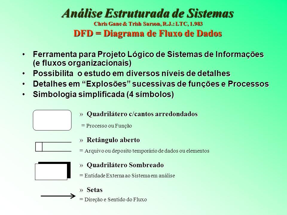 Análise Estruturada de Sistemas Chris Gane & Trish Sarson, R. J