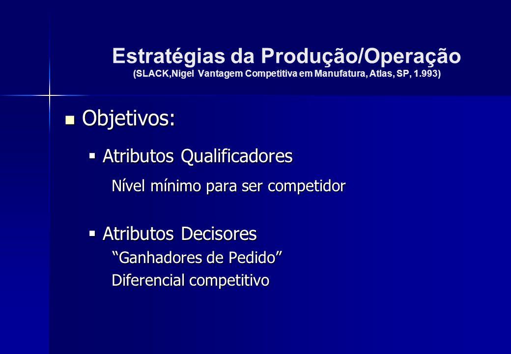 Estratégias da Produção/Operação (SLACK,Nigel Vantagem Competitiva em Manufatura, Atlas, SP, 1.993)