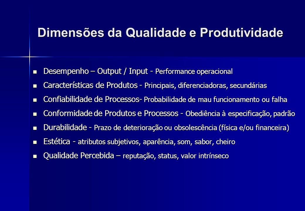 Dimensões da Qualidade e Produtividade