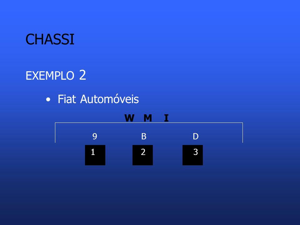 CHASSI EXEMPLO 2 Fiat Automóveis W M I 9 B D 1 2 3