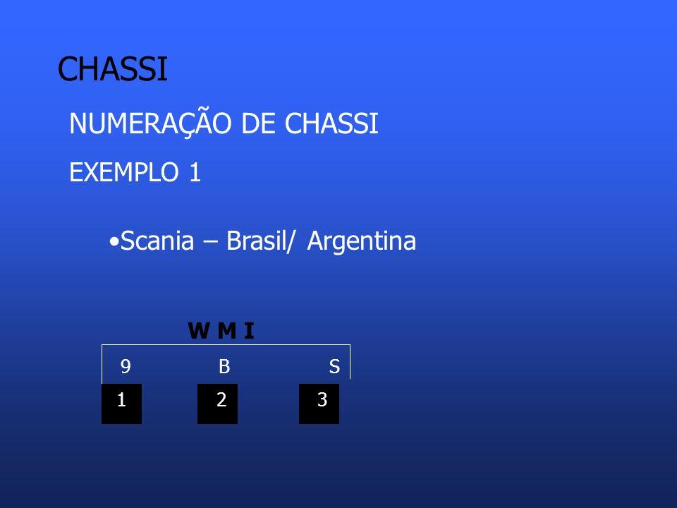 CHASSI NUMERAÇÃO DE CHASSI EXEMPLO 1 Scania – Brasil/ Argentina W M I