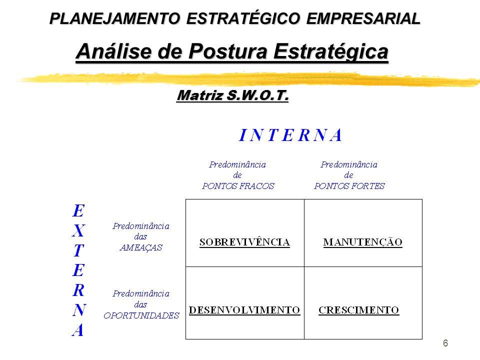 PLANEJAMENTO ESTRATÉGICO EMPRESARIAL Análise de Postura Estratégica Matriz S.W.O.T.