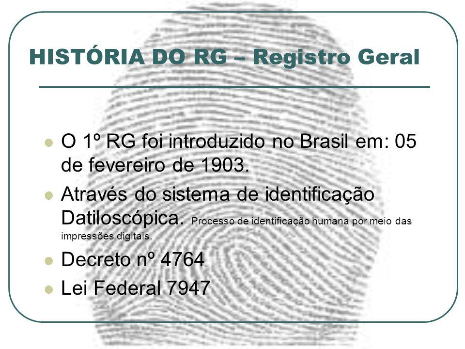 HISTÓRIA DO RG – Registro Geral