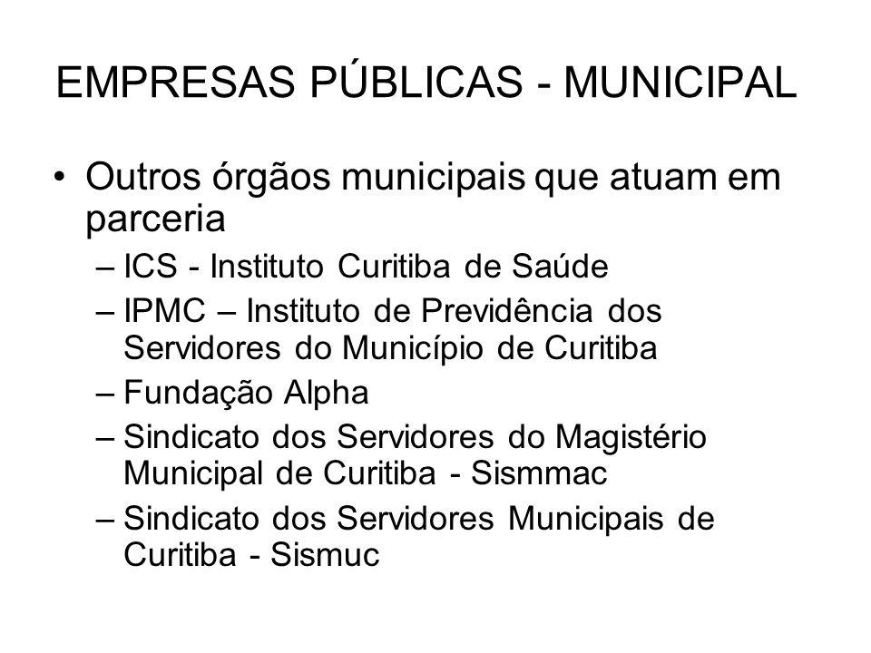 EMPRESAS PÚBLICAS - MUNICIPAL