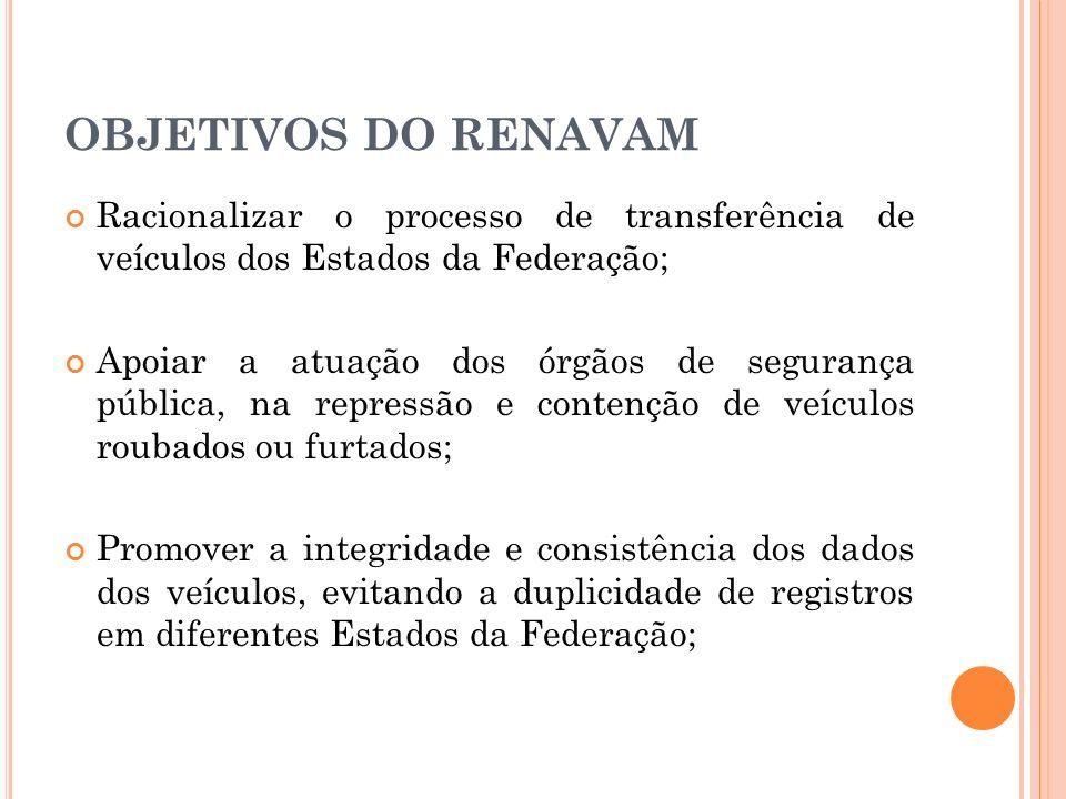 OBJETIVOS DO RENAVAM Racionalizar o processo de transferência de veículos dos Estados da Federação;