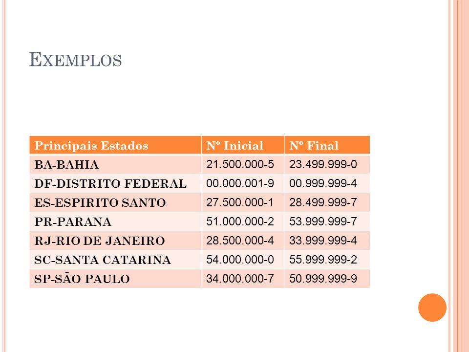Exemplos Principais Estados Nº Inicial Nº Final BA-BAHIA 21.500.000-5