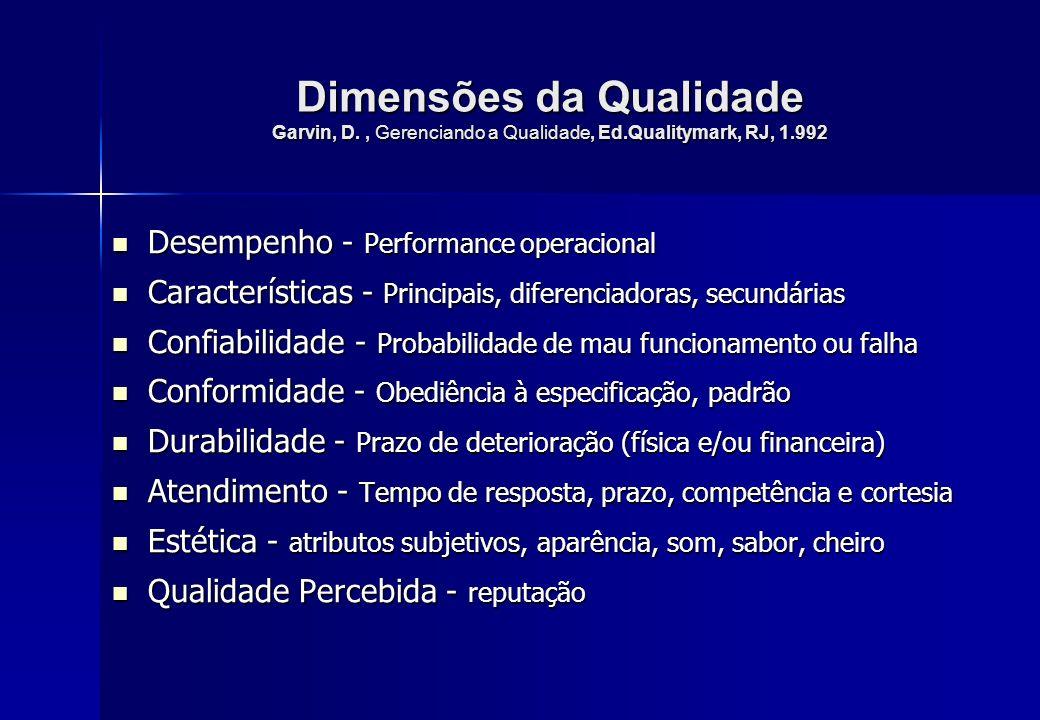 Dimensões da Qualidade Garvin, D. , Gerenciando a Qualidade, Ed