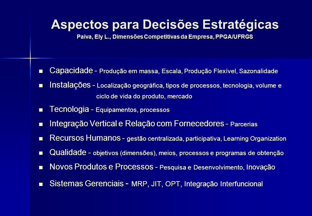 Aspectos para Decisões Estratégicas Paiva, Ely L