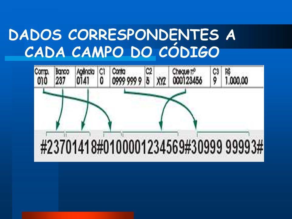 DADOS CORRESPONDENTES A CADA CAMPO DO CÓDIGO