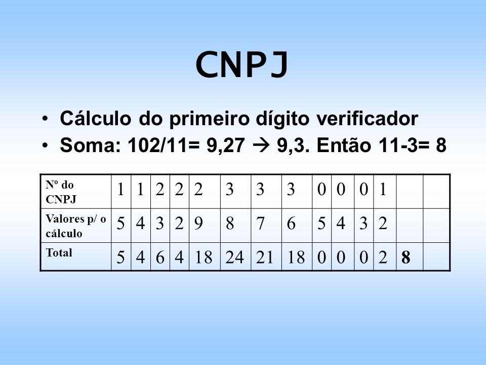 CNPJ Cálculo do primeiro dígito verificador
