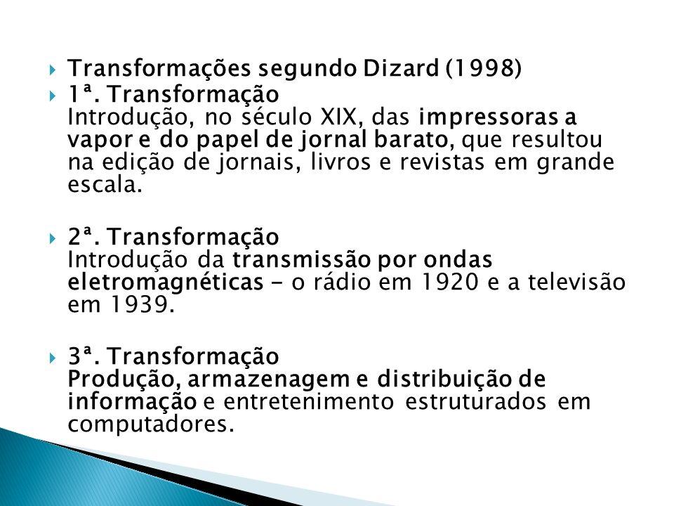 Transformações segundo Dizard (1998)