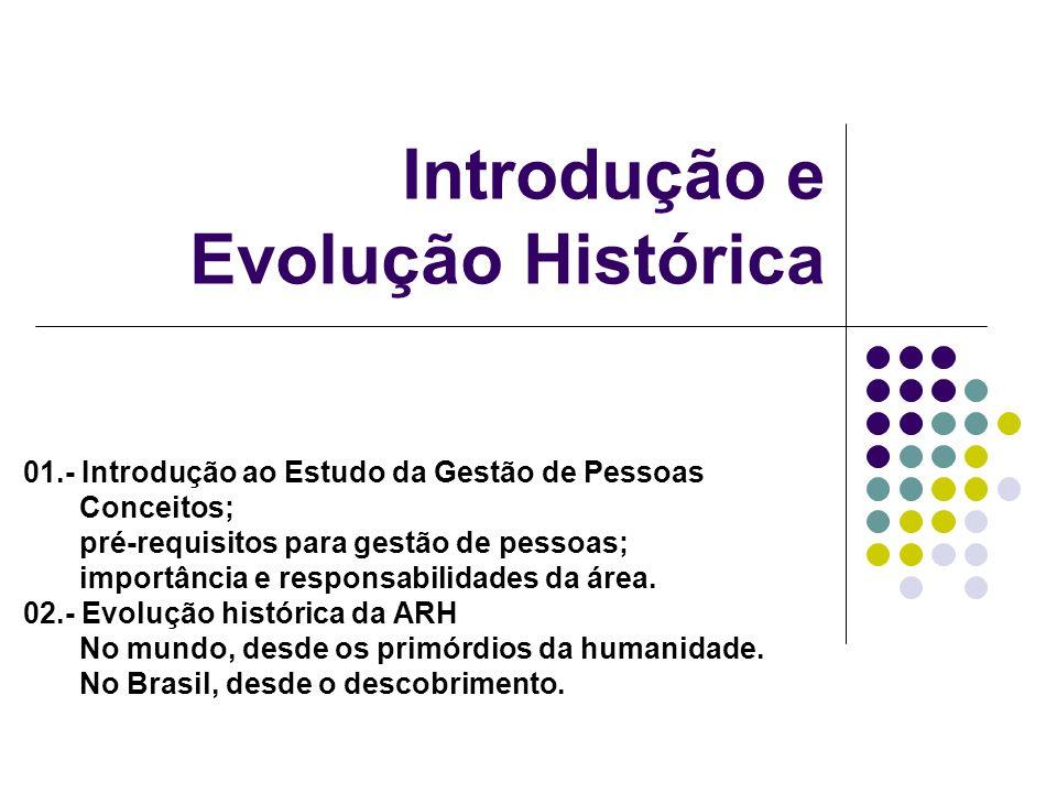 Introdução e Evolução Histórica