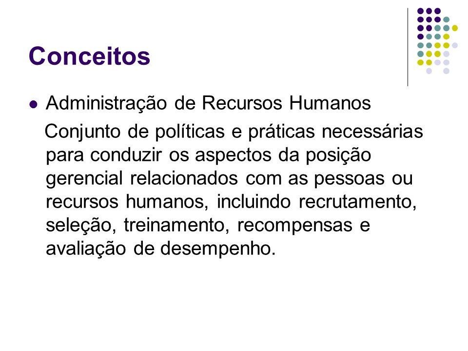 Conceitos Administração de Recursos Humanos
