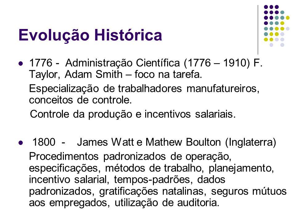 Evolução Histórica1776 - Administração Científica (1776 – 1910) F. Taylor, Adam Smith – foco na tarefa.