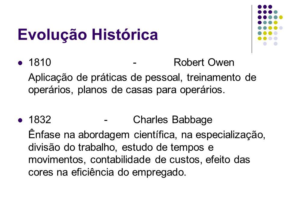 Evolução Histórica 1810 - Robert Owen