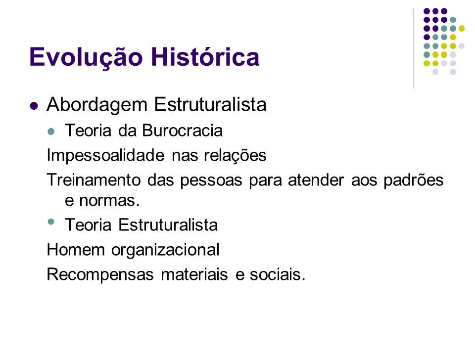 Evolução Histórica Abordagem Estruturalista Teoria da Burocracia