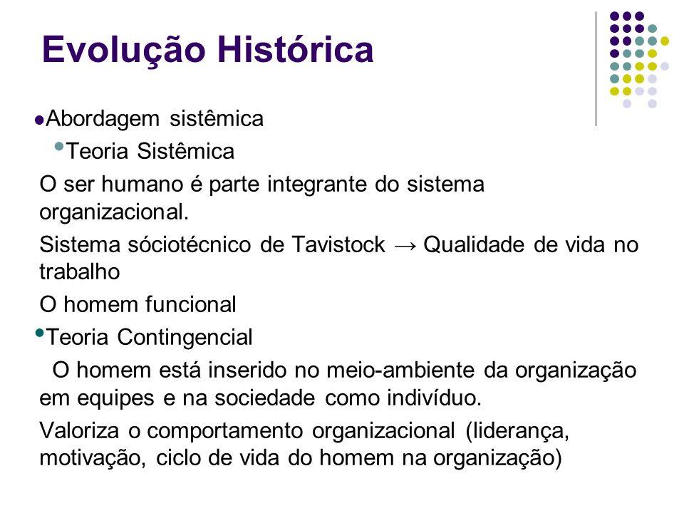 Evolução Histórica Abordagem sistêmica Teoria Sistêmica